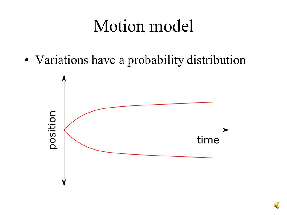 Motion model Motion model = primary + variations