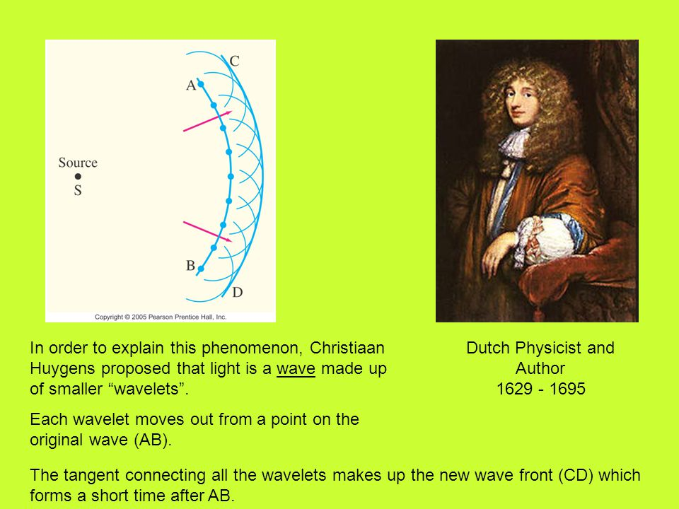 """In order to explain this phenomenon, Christiaan Huygens proposed that light is a wave made up of smaller """"wavelets"""". Each wavelet moves out from a poi"""