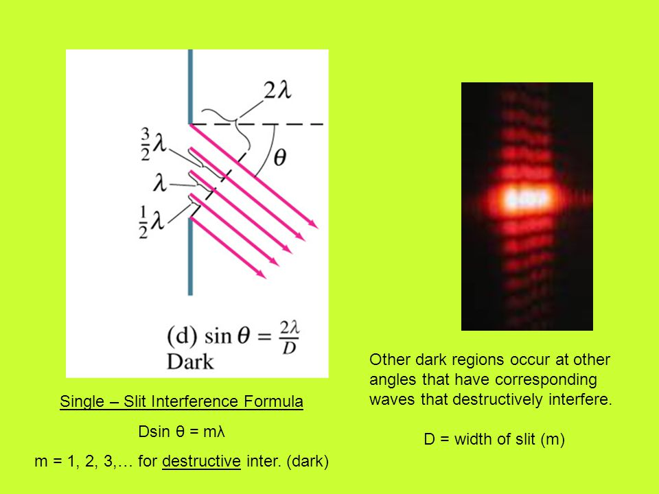 Other dark regions occur at other angles that have corresponding waves that destructively interfere.