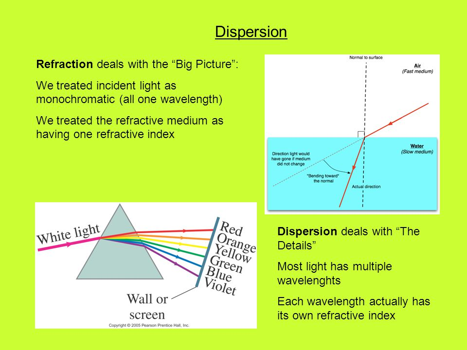"""Dispersion Refraction deals with the """"Big Picture"""": We treated incident light as monochromatic (all one wavelength) We treated the refractive medium a"""