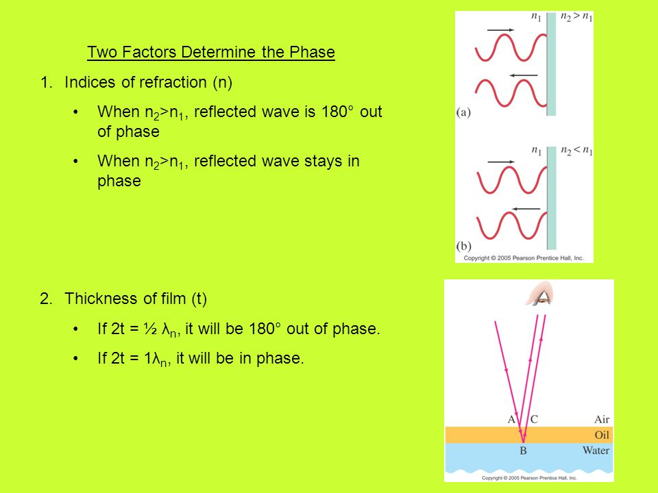 Two Factors Determine the Phase 1.Indices of refraction (n) When n 2 >n 1, reflected wave is 180° out of phase When n 2 >n 1, reflected wave stays in