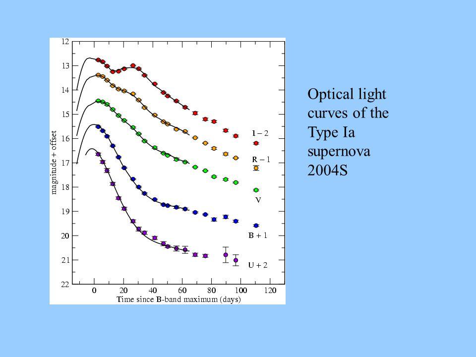 Optical light curves of the Type Ia supernova 2004S
