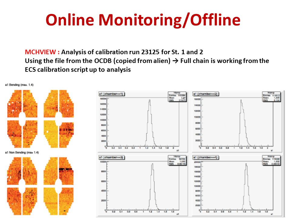 Online Monitoring/Offline MCHVIEW : Analysis of calibration run 23125 for St.