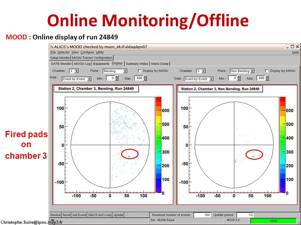 Online Monitoring/Offline MOOD : Online display of run 24849 Fired pads on chamber 3 Christophe.Suire@ipno.in2p3.fr