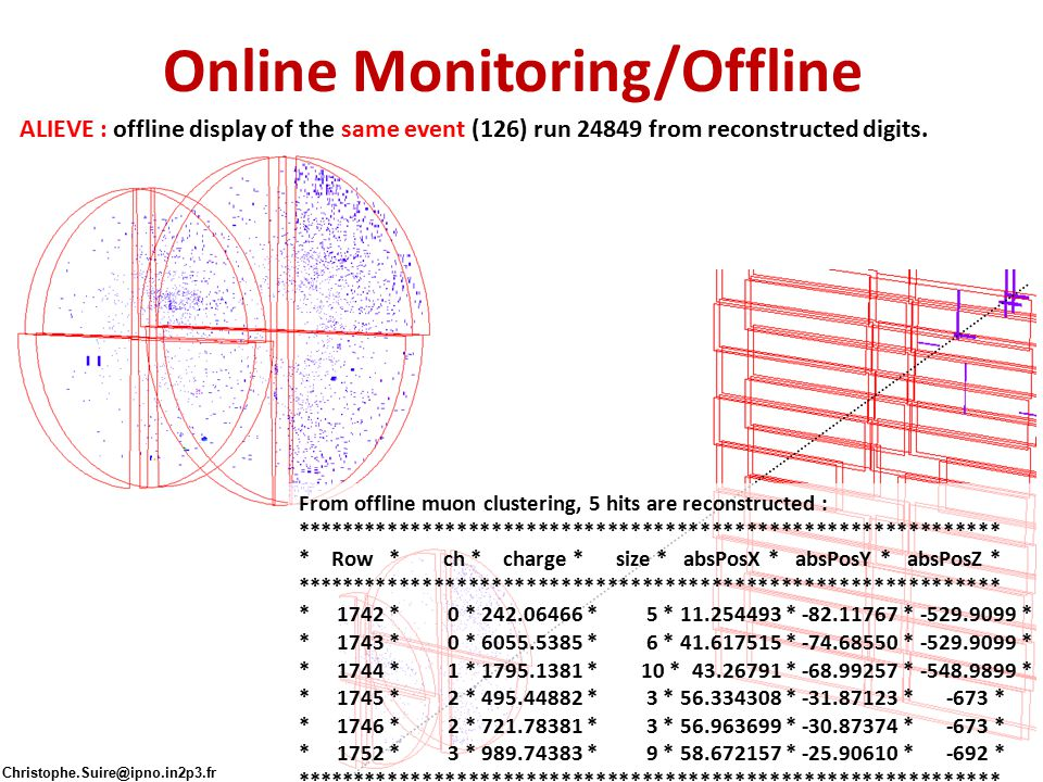 Online Monitoring/Offline ALIEVE : offline display of the same event (126) run 24849 from reconstructed digits. Christophe.Suire@ipno.in2p3.fr From of