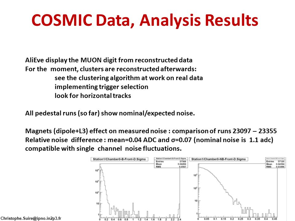 COSMIC Data, Analysis Results AliEve display the MUON digit from reconstructed data For the moment, clusters are reconstructed afterwards: see the clu