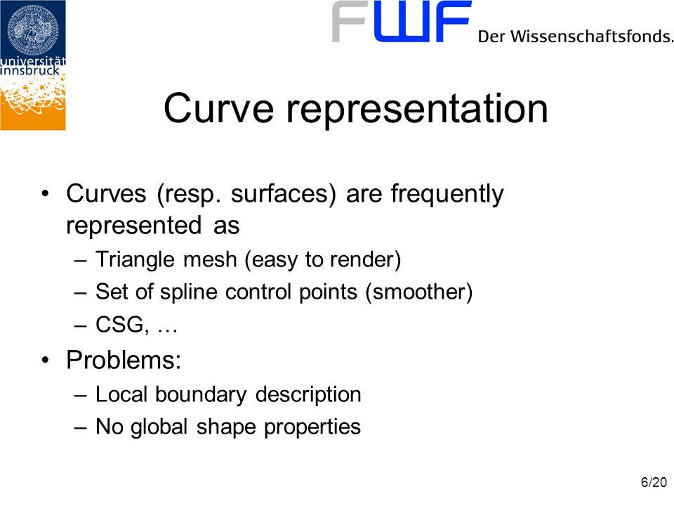 6/20 Curve representation Curves (resp.