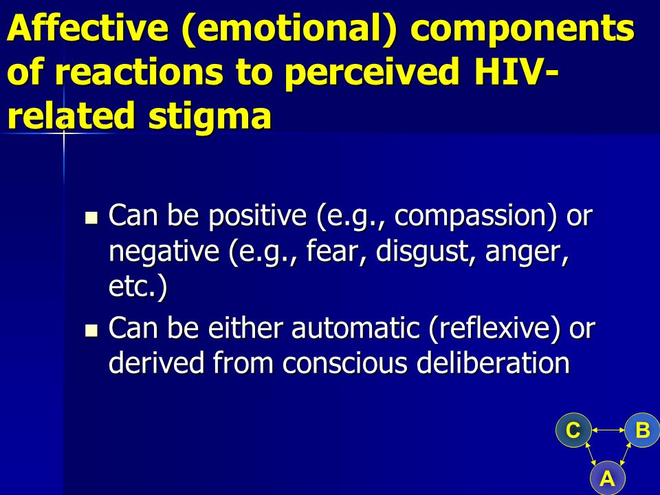Affective (emotional) components of reactions to perceived HIV- related stigma Can be positive (e.g., compassion) or negative (e.g., fear, disgust, anger, etc.) Can be positive (e.g., compassion) or negative (e.g., fear, disgust, anger, etc.) Can be either automatic (reflexive) or derived from conscious deliberation Can be either automatic (reflexive) or derived from conscious deliberation CB A