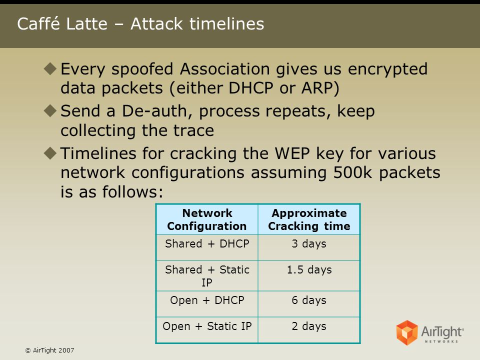 © AirTight 2007 Caffé Latte – Attack timelines uEvery spoofed Association gives us encrypted data packets (either DHCP or ARP) uSend a De-auth, proces