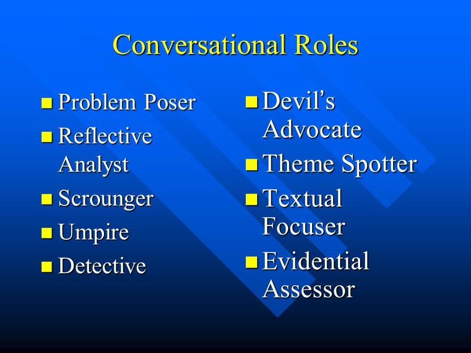 Conversational Roles Problem Poser Problem Poser Reflective Analyst Reflective Analyst Scrounger Scrounger Umpire Umpire Detective Detective Devil's Advocate Theme Spotter Textual Focuser Evidential Assessor