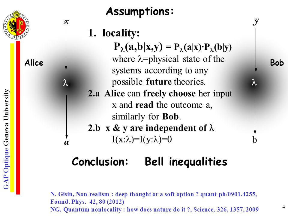 GAP Optique Geneva University 4 Conclusion: Bell inequalities AliceBob x y a b 1.locality: P (a,b|x,y) = P (a|x)·P (b|y) where =physical state of the systems according to any possible future theories.