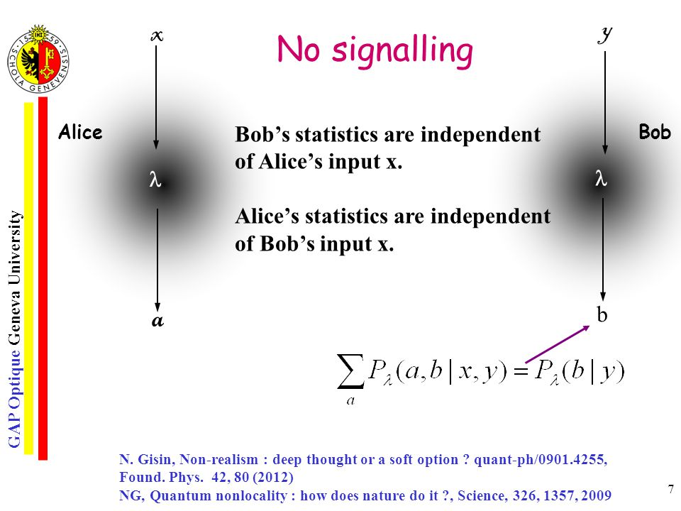 GAP Optique Geneva University 7 AliceBob x y a b No signalling Bob's statistics are independent of Alice's input x.