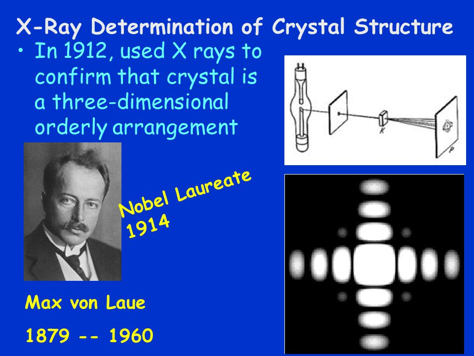 X-Ray Determination of Crystal Structure In 1912, used X rays to confirm that crystal is a three-dimensional orderly arrangement Max von Laue 1879 -- 1960 Nobel Laureate 1914