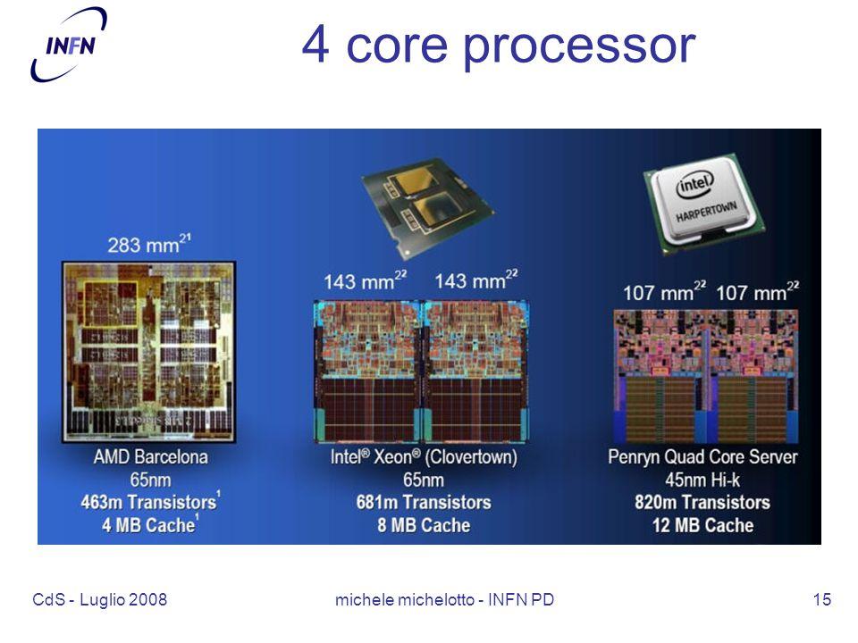 CdS - Luglio 2008 michele michelotto - INFN PD15 4 core processor