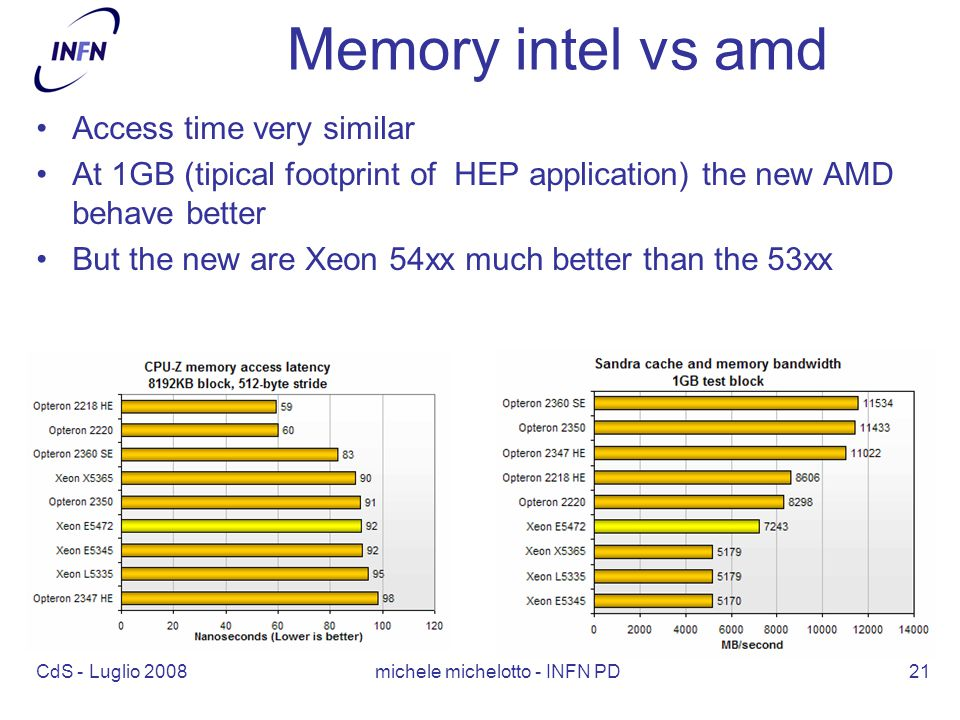 CdS - Luglio 2008 michele michelotto - INFN PD21 Memory intel vs amd Access time very similar At 1GB (tipical footprint of HEP application) the new AMD behave better But the new are Xeon 54xx much better than the 53xx