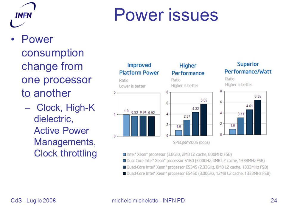 CdS - Luglio 2008 michele michelotto - INFN PD24 Power issues Power consumption change from one processor to another – Clock, High-K dielectric, Active Power Managements, Clock throttling