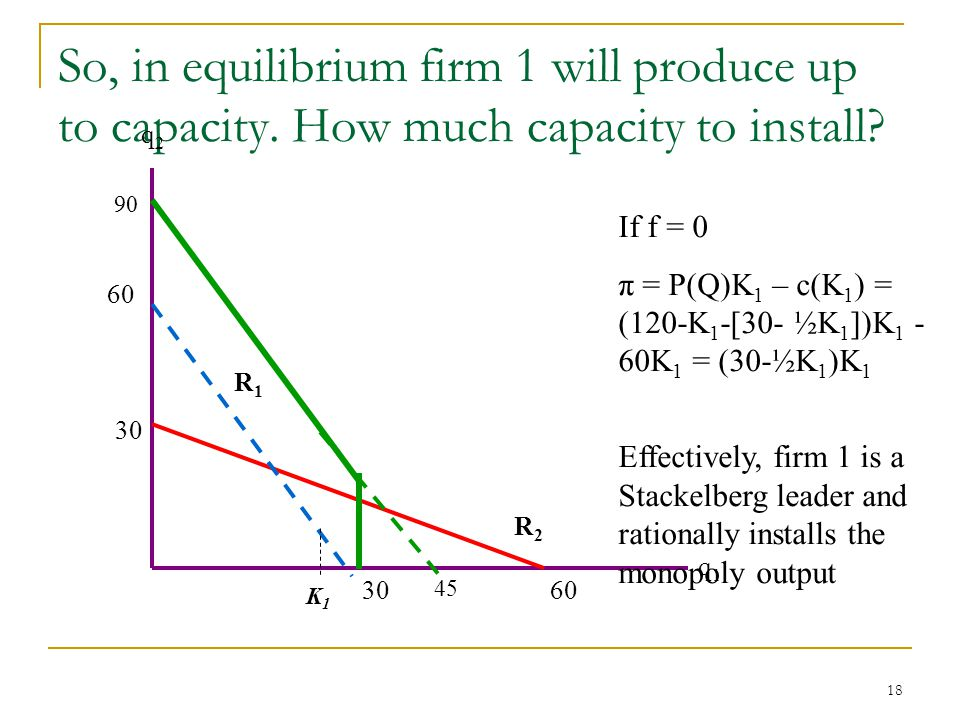 18 So, in equilibrium firm 1 will produce up to capacity.