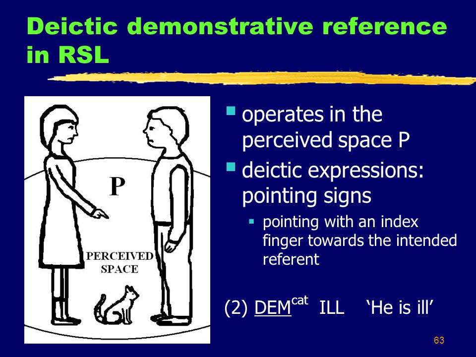 63 Deictic demonstrative reference in RSL  operates in the perceived space P  deictic expressions: pointing signs  pointing with an index finger towards the intended referent (2) DEM cat ILL'He is ill'