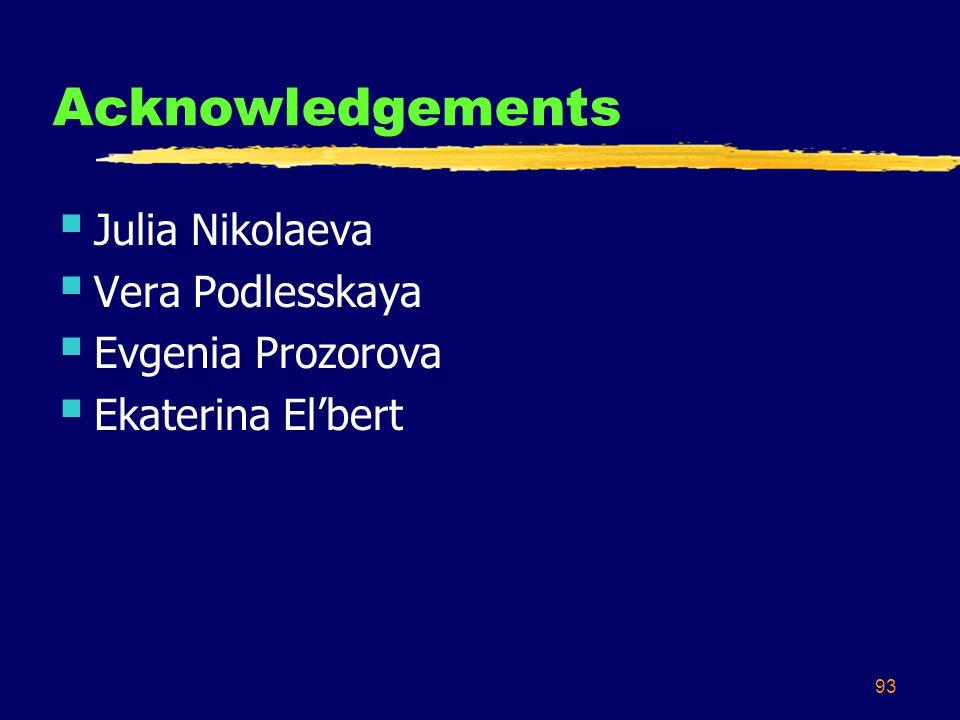 93 Acknowledgements  Julia Nikolaeva  Vera Podlesskaya  Evgenia Prozorova  Ekaterina El'bert