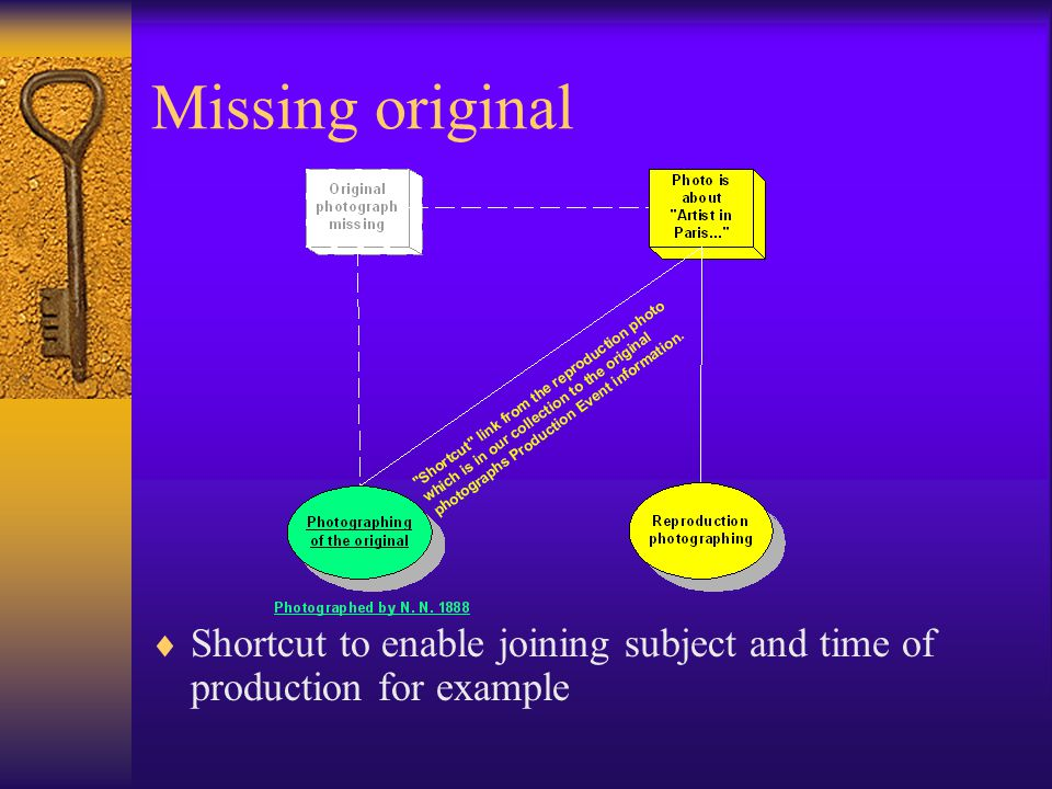 Missing original  Shortcut to enable joining subject and time of production for example