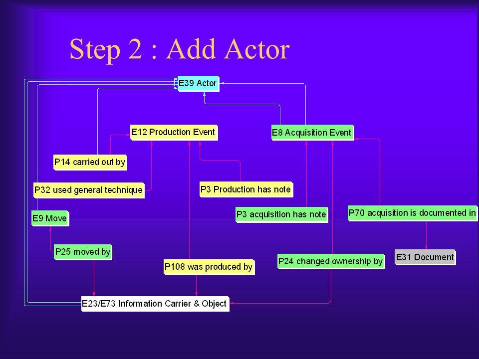 Step 2 : Add Actor