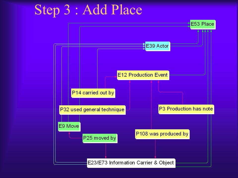 Step 3 : Add Place