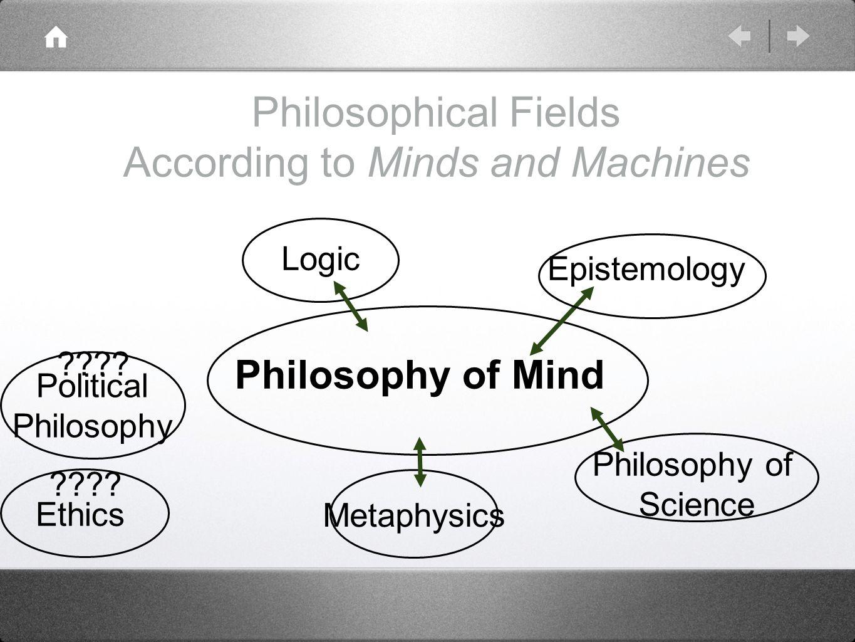 Philosophical Fields According to Minds and Machines Metaphysics Ethics Logic Philosophy of Mind Epistemology ???.