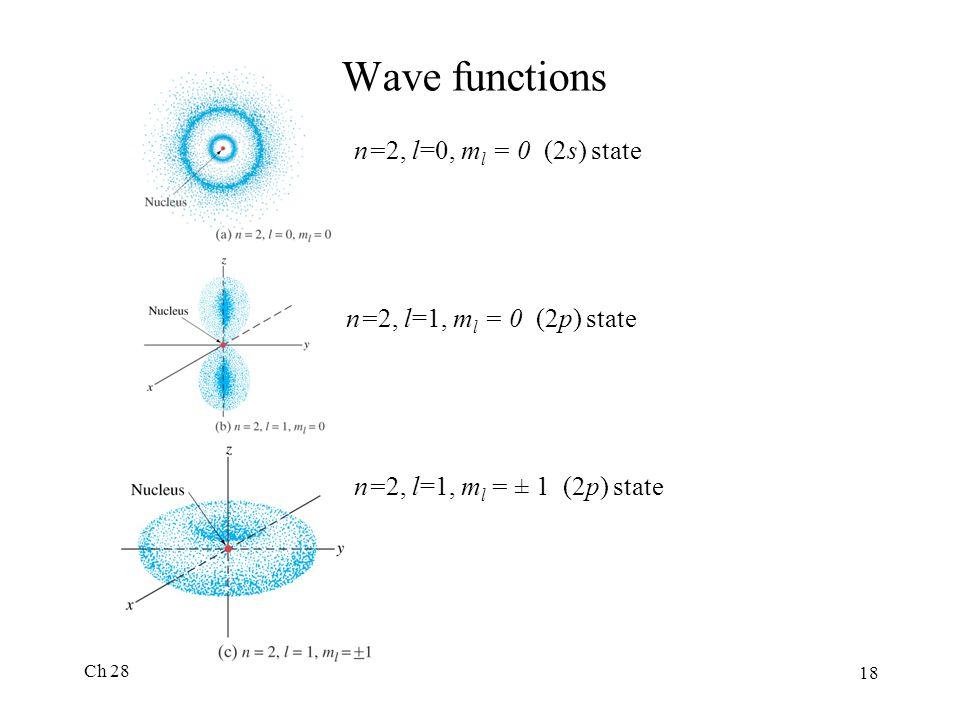 Ch 28 18 Wave functions n=2, l=0, m l = 0 (2s) state n=2, l=1, m l = 0 (2p) state n=2, l=1, m l = ± 1 (2p) state