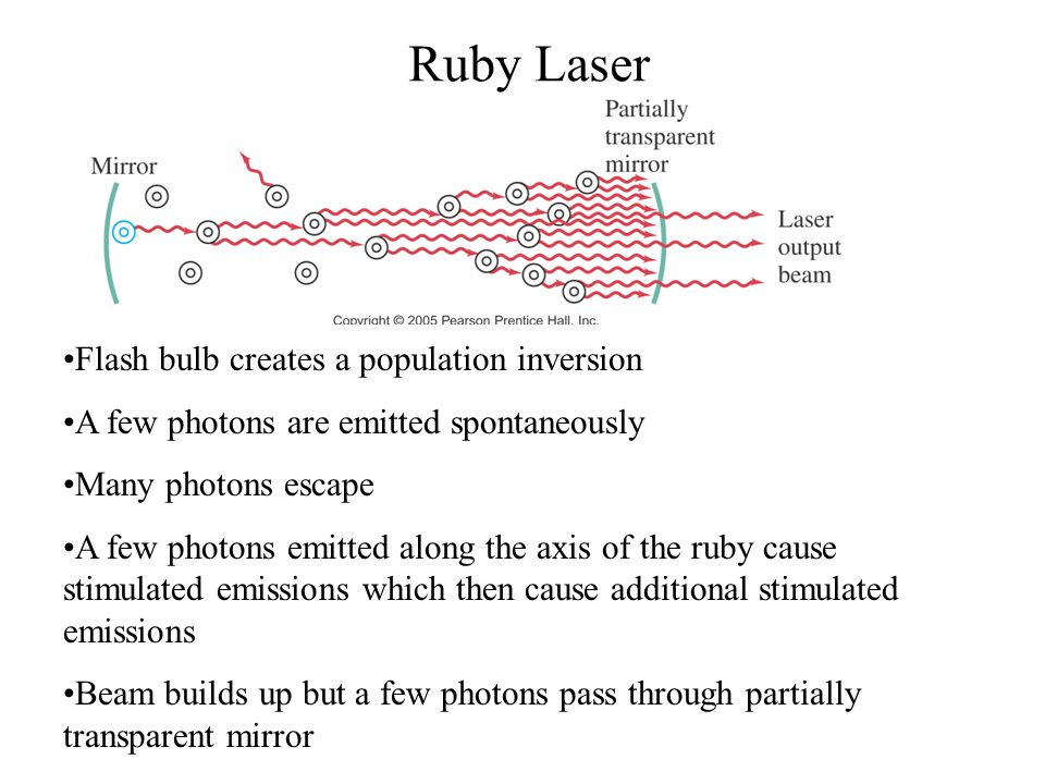 Ch 28 34 Ruby Laser Flash bulb creates a population inversion A few photons are emitted spontaneously Many photons escape A few photons emitted along