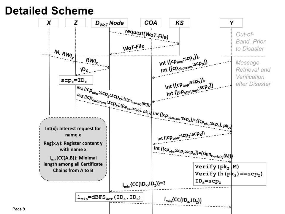 Detailed Scheme Page 9
