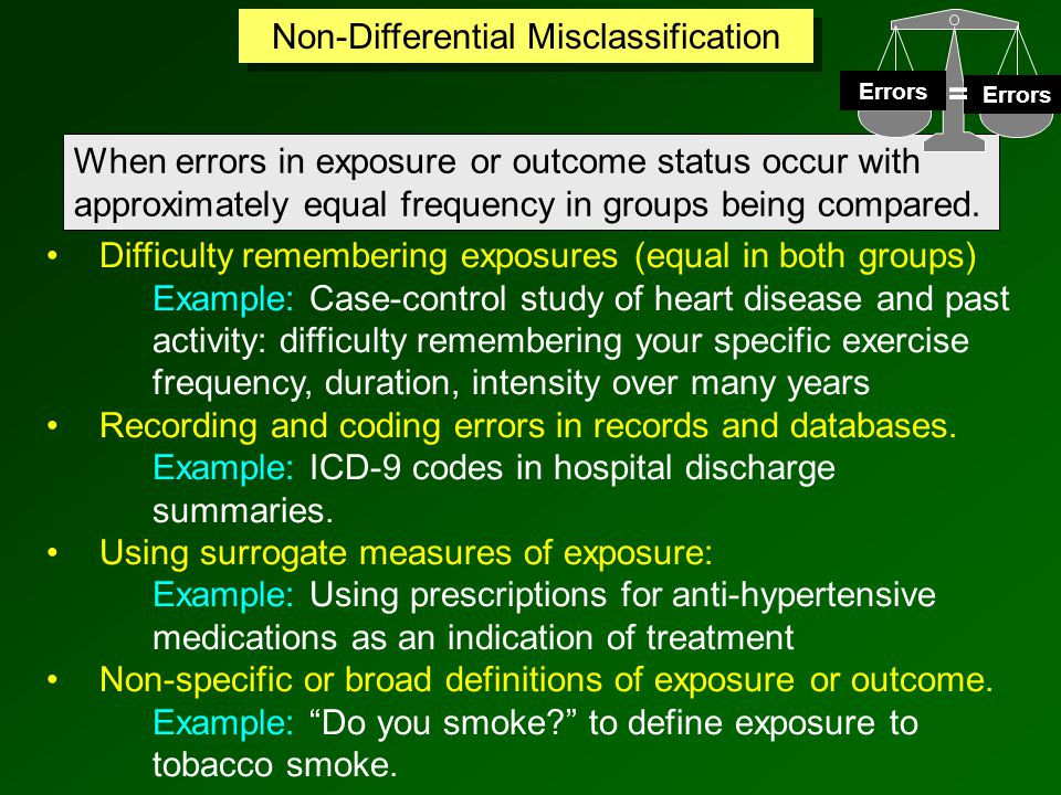 Non-Differential Misclassification Difficulty remembering exposures (equal in both groups) Example: Case-control study of heart disease and past activity: difficulty remembering your specific exercise frequency, duration, intensity over many years Recording and coding errors in records and databases.