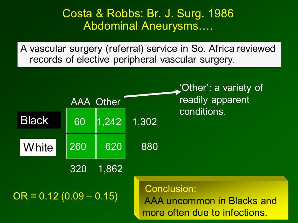 Costa & Robbs: Br. J. Surg. 1986 Abdominal Aneurysms….