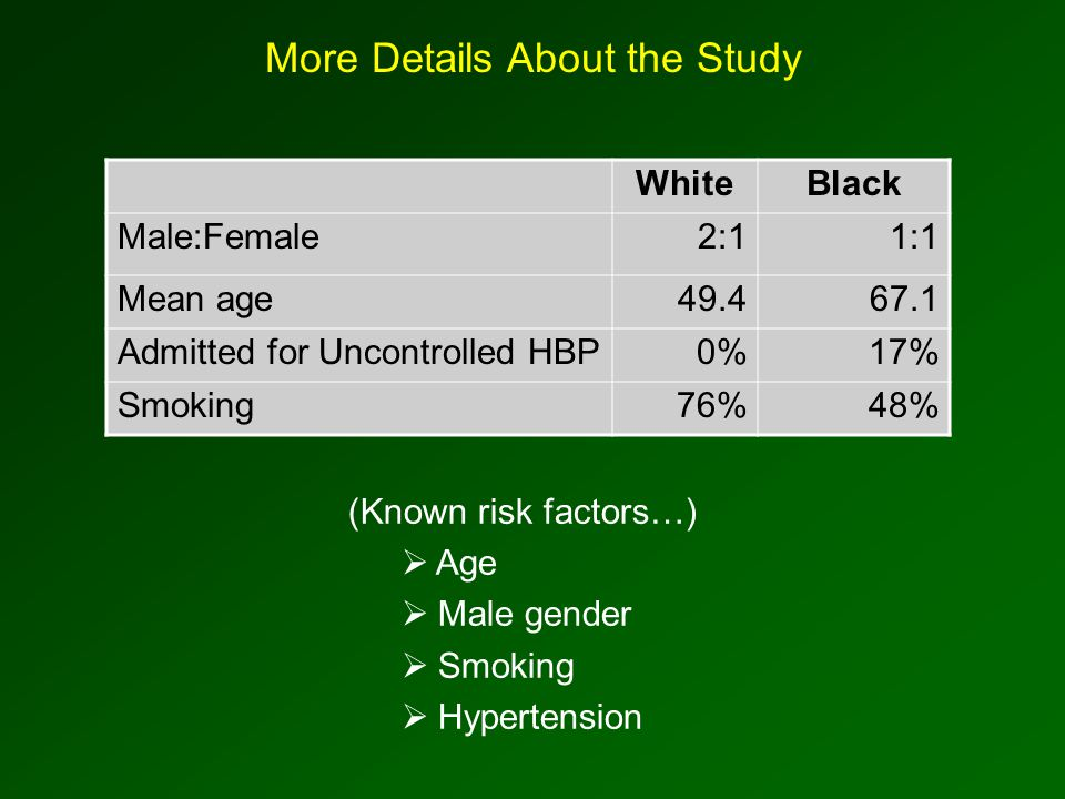 More Details About the Study WhiteBlack Male:Female2:11:1 Mean age49.467.1 Admitted for Uncontrolled HBP0%17% Smoking76%48% (Known risk factors…)  Age  Male gender  Smoking  Hypertension