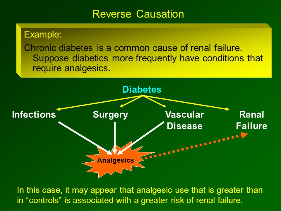 Reverse Causation Example: Chronic diabetes is a common cause of renal failure.