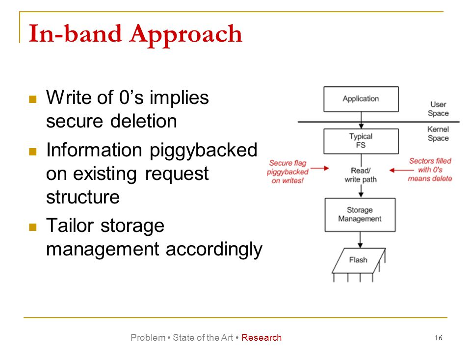 In-band Approach Write of 0's implies secure deletion Information piggybacked on existing request structure Tailor storage management accordingly 16 Problem State of the Art Research