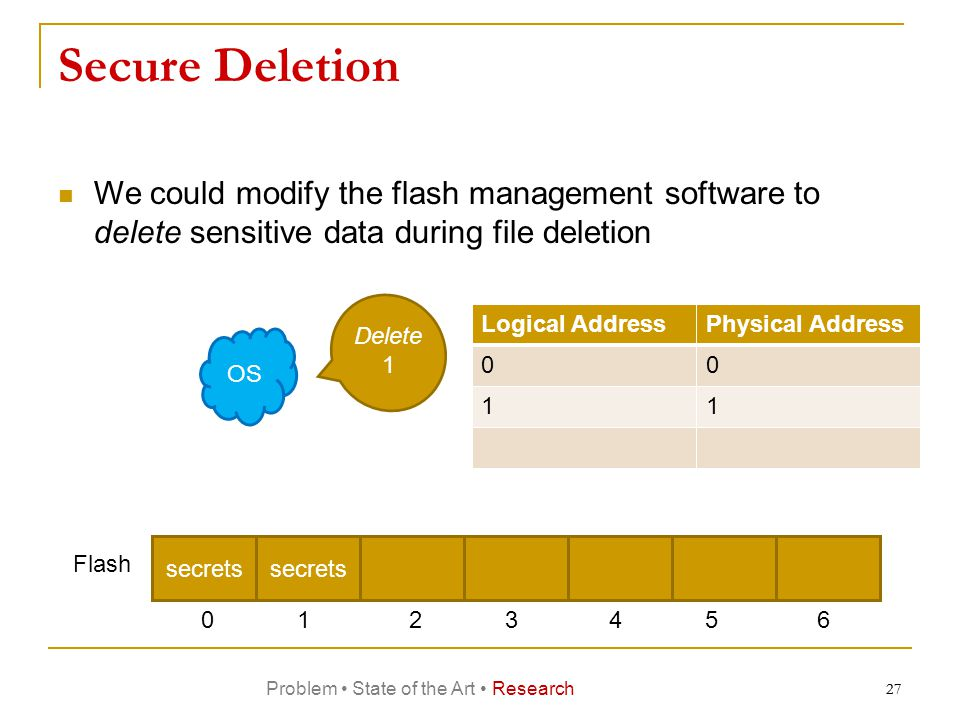 27 Secure Deletion We could modify the flash management software to delete sensitive data during file deletion OS Delete 1 secrets Flash 0123456 secrets 27 Problem State of the Art Research Logical AddressPhysical Address 00 11