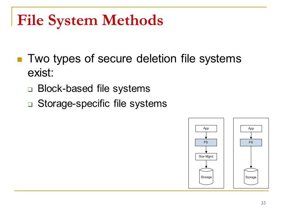 File System Methods Two types of secure deletion file systems exist:  Block-based file systems  Storage-specific file systems 35