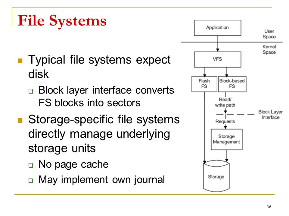 File Systems Typical file systems expect disk  Block layer interface converts FS blocks into sectors Storage-specific file systems directly manage underlying storage units  No page cache  May implement own journal 36