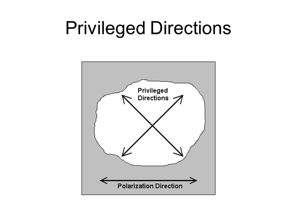 Privileged Directions