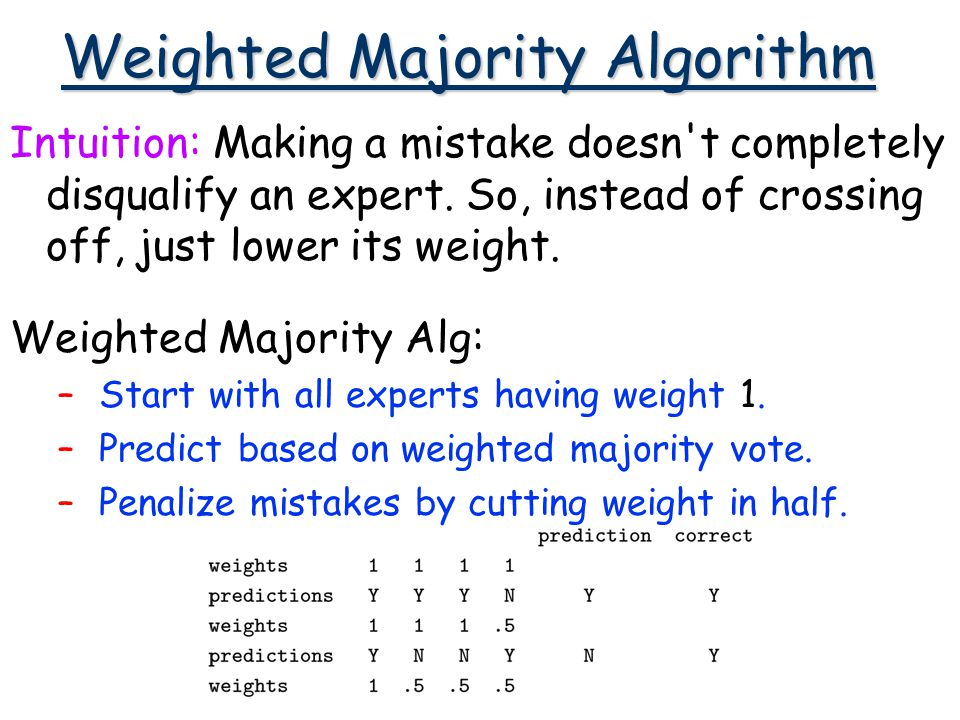 Weighted Majority Algorithm Intuition: Making a mistake doesn t completely disqualify an expert.