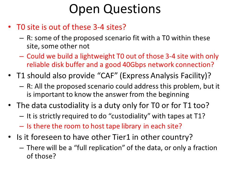 Replicated Data (exp made solution) SuperB Experimental data Tier0 Tier1 Critical data Tier1 Tier2 Tier1 Tier2 SuperB Replica Service Critical data