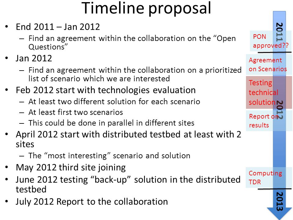 Timeline proposal End 2011 – Jan 2012 – Find an agreement within the collaboration on the Open Questions Jan 2012 – Find an agreement within the collaboration on a prioritized list of scenario which we are interested Feb 2012 start with technologies evaluation – At least two different solution for each scenario – At least first two scenarios – This could be done in parallel in different sites April 2012 start with distributed testbed at least with 2 sites – The most interesting scenario and solution May 2012 third site joining June 2012 testing back-up solution in the distributed testbed July 2012 Report to the collaboration 2011 2012 2013 PON approved .