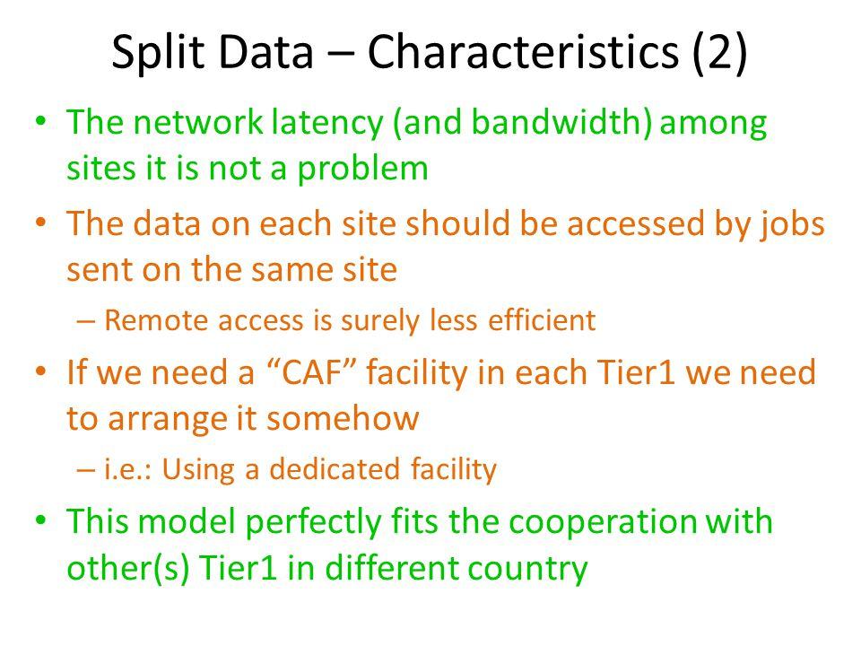 Split Data SuperB Experimental data Tier0Tier1 1/3 of data Tier1 CAF Tier2 CAF Tier2 1/3 of data Tier1 CAF Tier2