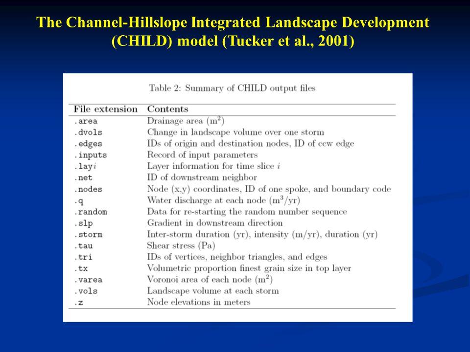 The Channel-Hillslope Integrated Landscape Development (CHILD) model (Tucker et al., 2001)