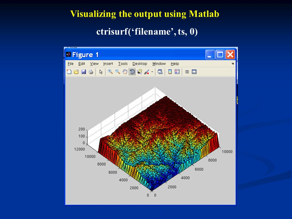Visualizing the output using Matlab ctrisurf('filename', ts, 0)