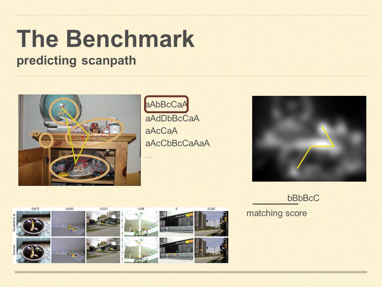 The Benchmark predicting scanpath bB cC dD aAbBcCaA aAdDbBcCaA aAcCaA aAcCbBcCaAaA ….