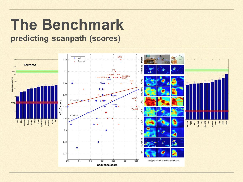The Benchmark predicting scanpath (scores)