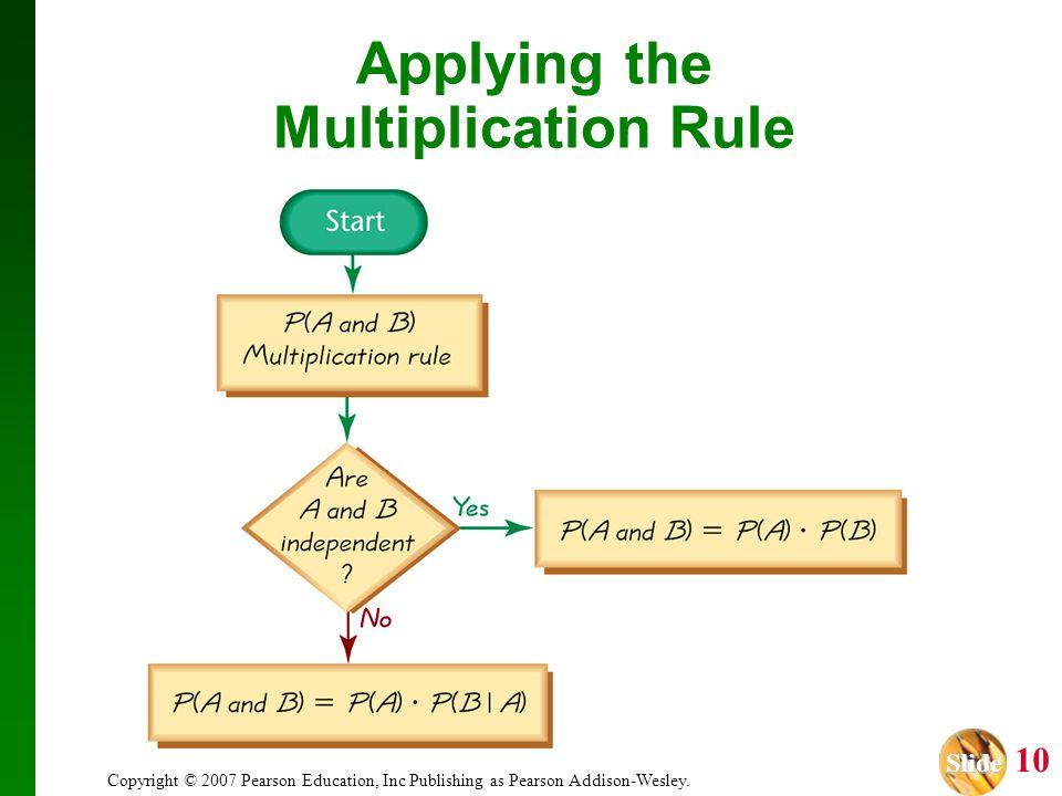 Slide Slide 10 Copyright © 2007 Pearson Education, Inc Publishing as Pearson Addison-Wesley. Applying the Multiplication Rule