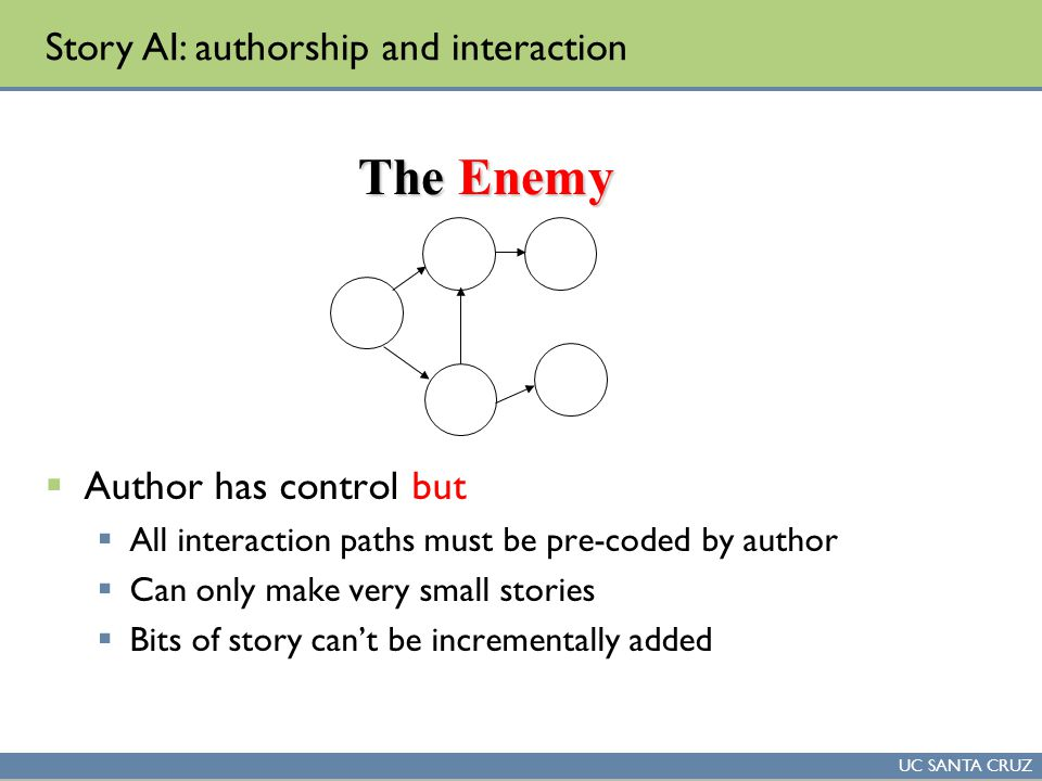 UC SANTA CRUZ The Enemy  Author has control but  All interaction paths must be pre-coded by author  Can only make very small stories  Bits of story can't be incrementally added Story AI: authorship and interaction