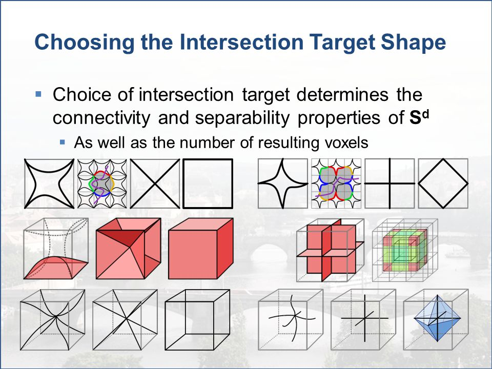 Choosing the Intersection Target Shape  Choice of intersection target determines the connectivity and separability properties of S d  As well as the